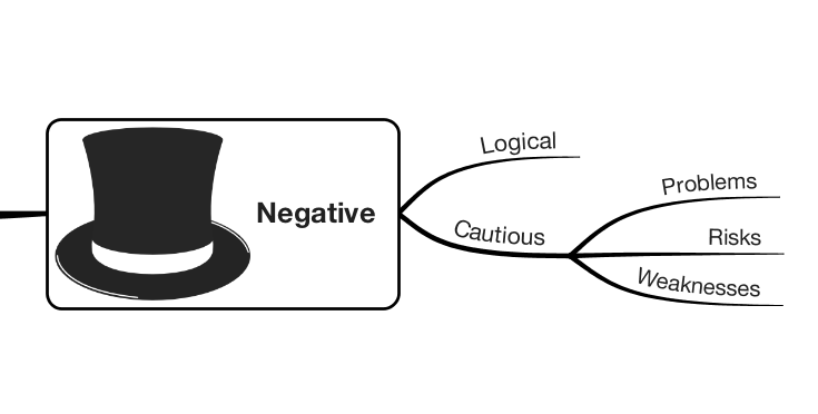 Black Hat: Negative