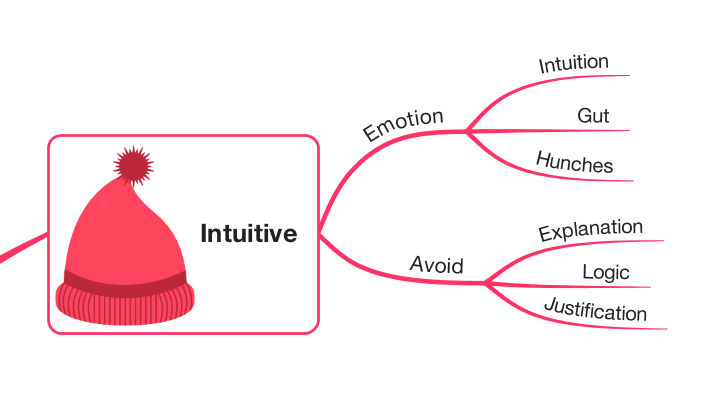 Red Hat: Intuitive