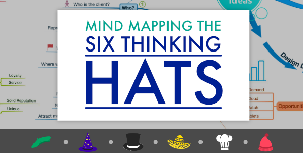 Mind Mapping 6 Thinking Hats
